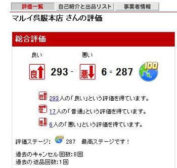 2009.12.20.楽オク評価