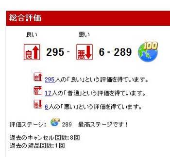2009.12.25.楽オク評価