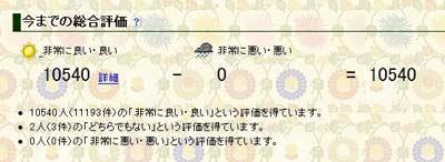2009.12.25.ヤフオク評価