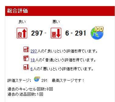 2009.12.31楽オク評価