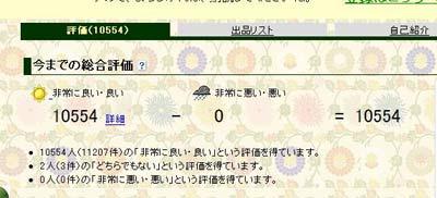 2009.12.31ヤフオク評価