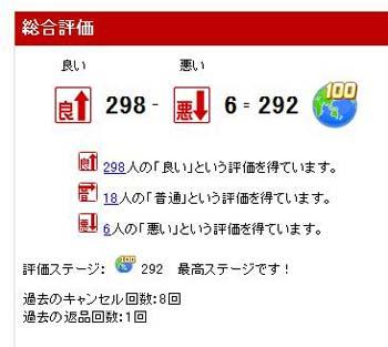 2010.01.04.楽オク評価