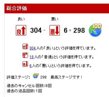 2010.01.17.楽オク評価