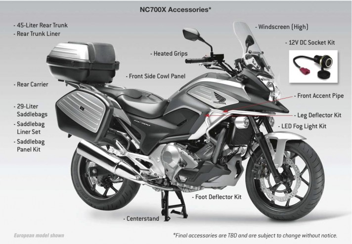 Honda-NC700X-Accessories-712x495.jpg