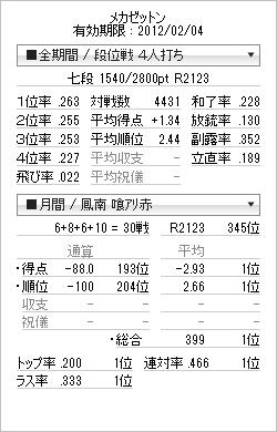tenhou_prof_20120101.png