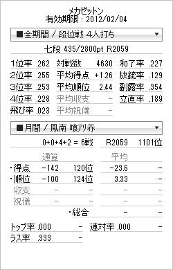 tenhou_prof_20120201.png