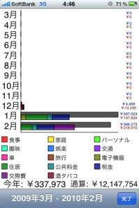 iPhone家計簿1