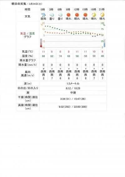 天気_convert_20120323102945