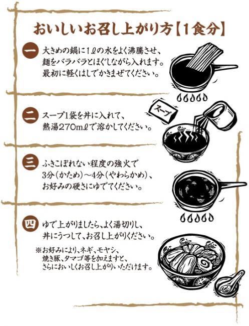 ラーメンレシピ