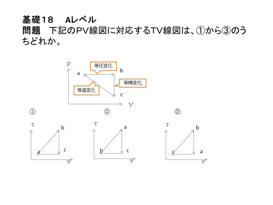 基礎18説明図