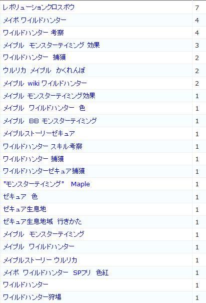 キーワード検索結果-12-17
