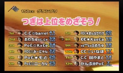 10蟷エ02譛・4譌・21譎・8蛻・螟夜Κ蜈・蜉・1・啌X3縲