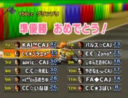 C.C vs CAJ GP1