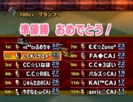 C.C vs CAJ GP2
