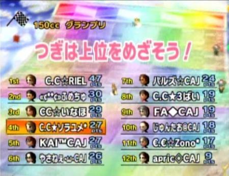C.C vs CAJ GP3