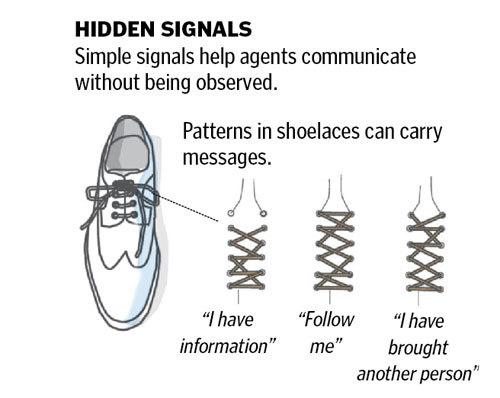 """シンプルなサインは、気付かれることなく、エージェントが情報伝達をする助けになる。例えば、靴紐の結び方によって暗号を伝達することができる。""""情報を持っている""""""""付いて来い""""""""他の人を連れてきちゃった"""""""