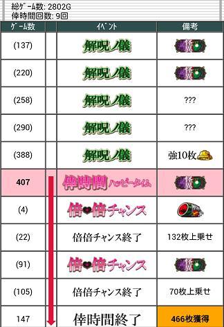 131013化物語01