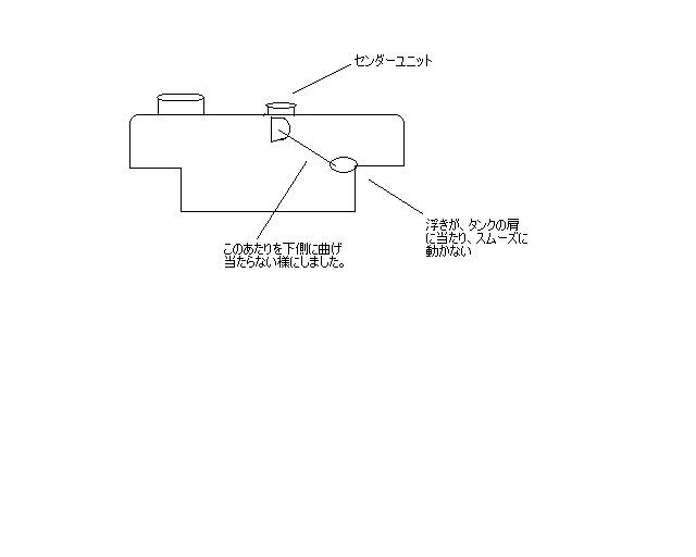タンク内部構造とセンダーユニットの干渉部分