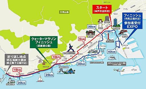 nobumarasonncoursemap.jpg