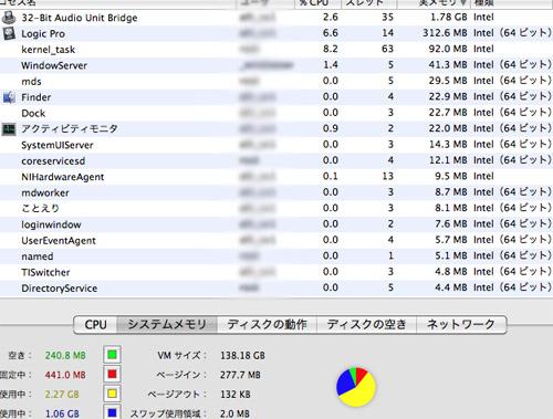 Logic 64bit