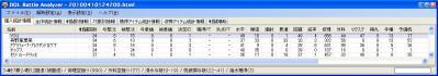 2010-04-10 成績表