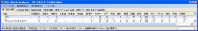 2010-04-18 成績表
