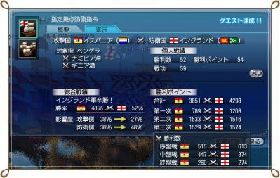 2010-05-09 成績表