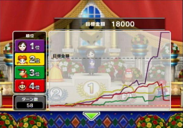 マリオサーキット結果1枚目