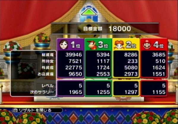 マリオサーキット結果3枚目