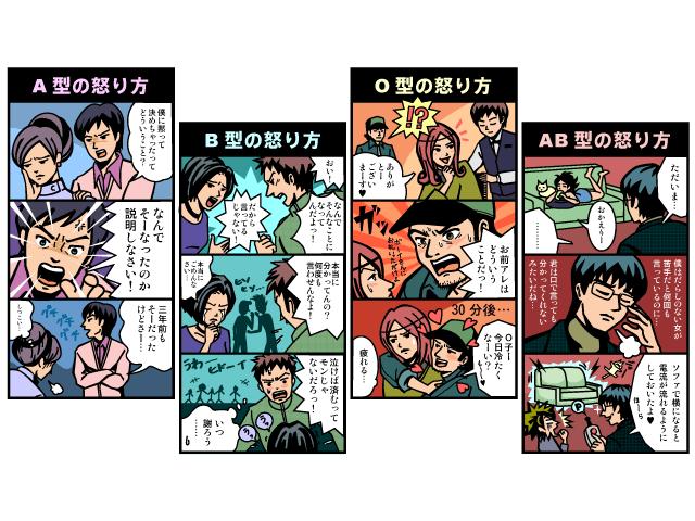 InRed別冊「血液型×出生順序で全てわかる!」イラスト