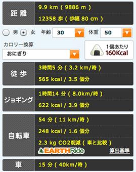 2010:3:20