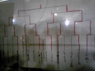 tachikawa2nd.jpg
