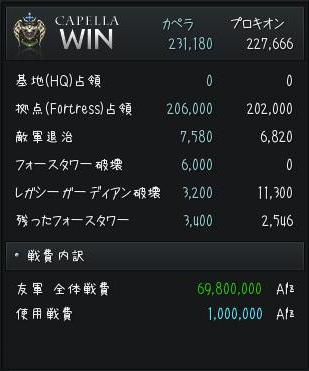 戦争スコア19日本戦