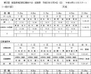 52回駅伝結果(中学生)