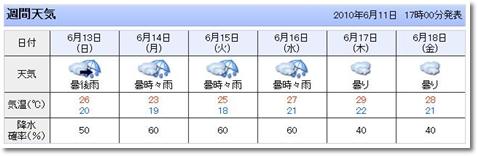 東京週間天気