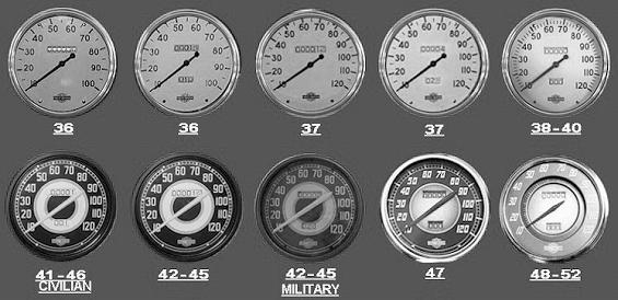 Harley_speedometer.jpg