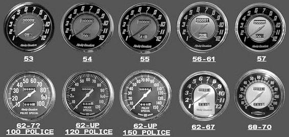 Harley_speedometer1.jpg