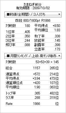 tenhou_prof_20090920_20100622035348.jpg