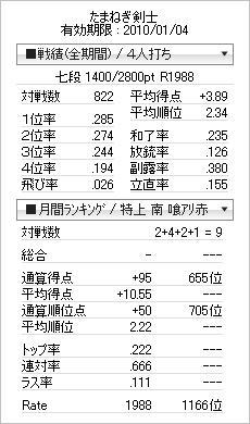 tenhou_prof_20091227.jpg