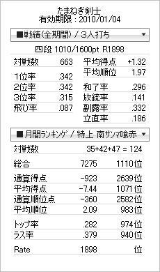 tenhou_prof_20091227_20091227192635.jpg