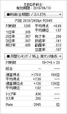 tenhou_prof_20100604b.jpg