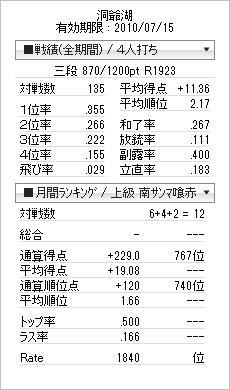 tenhou_prof_20100616b.jpg