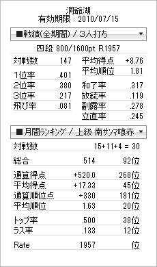 tenhou_prof_20100618.jpg