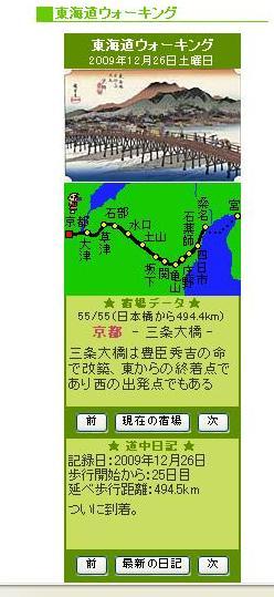 東海道ウォーキング