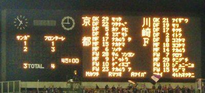 101106京都戦スコア