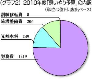2010040603_01_1d.jpg