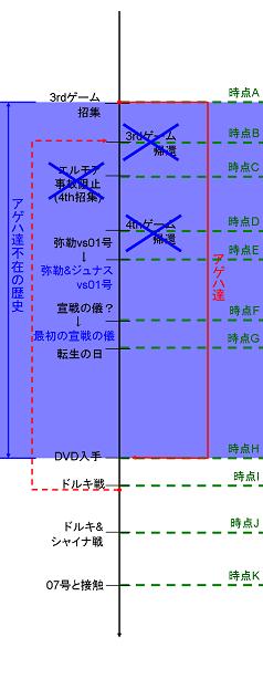 psy_DVDの件3