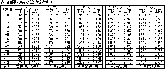 20100609.png