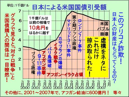 JapanTBond_s.jpg