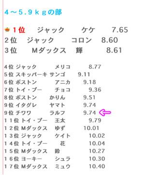 エスプリ『チョー気持ちいいッ!』5